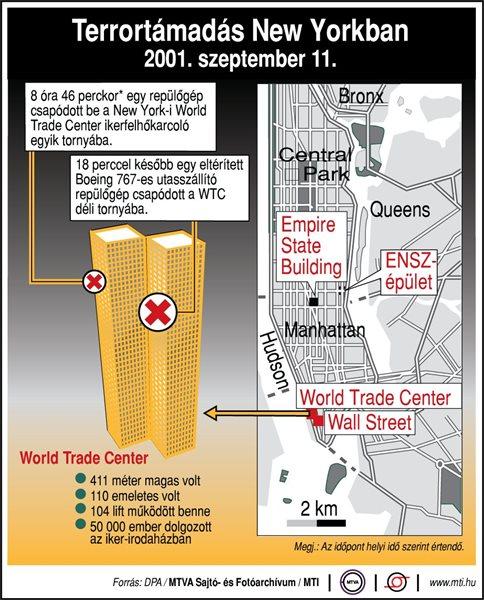 9/11 - Amerikában teljes készültségben